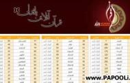 دانلود اسکریپت قرآن مجید آنلاین همراه با ترجمه فارسی
