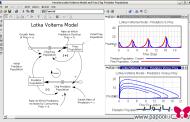 مثال های کاربردی مدل سازی نرم افزار ونسیم