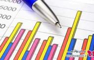 مقاله ارزیابی اهمیت نسبت های مالی موثر بر ریسک سهام با استفاده از روش درخت های تصمیم