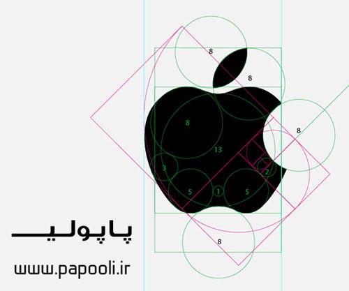 مسابقه طراحی لوگوی پاپولی با جایزه ویژه
