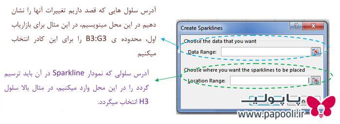 آموزش رایگان تصویری Sparkline و کاربرد آن در اکسل
