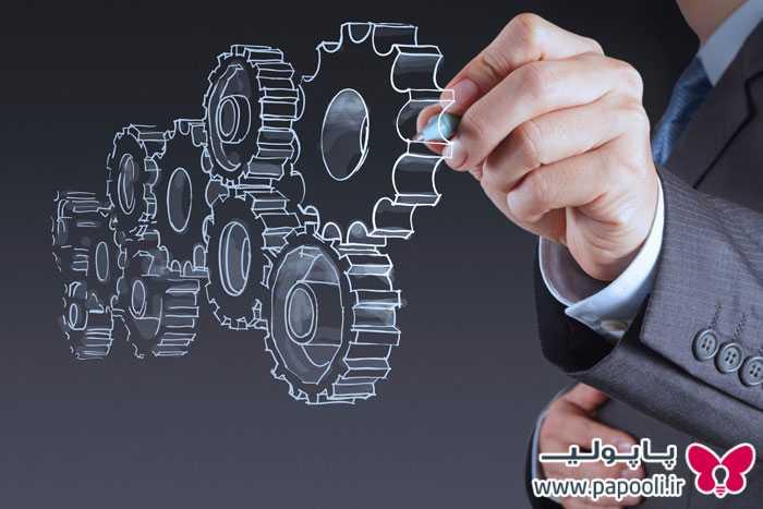 پایان نامه رویکردهای شش سیگما، مهندسی ارزش و مهندسی مجدد